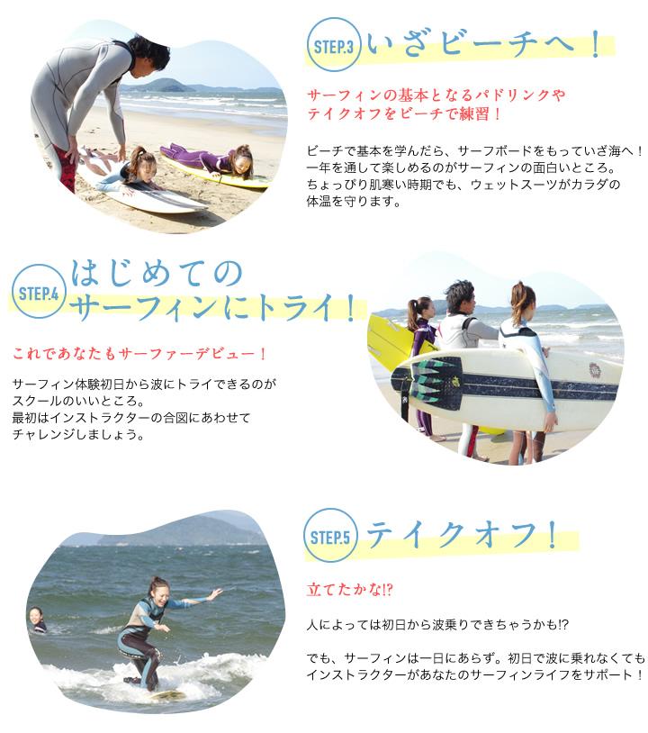 いざビーチへ、はじめてのサーフィンにトライ!